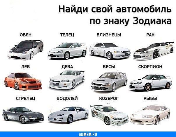 Знаки зодиака автомобиль
