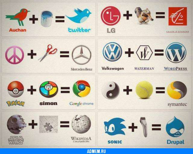 Famous Logos  The Most Famous Brands and Company Logos in